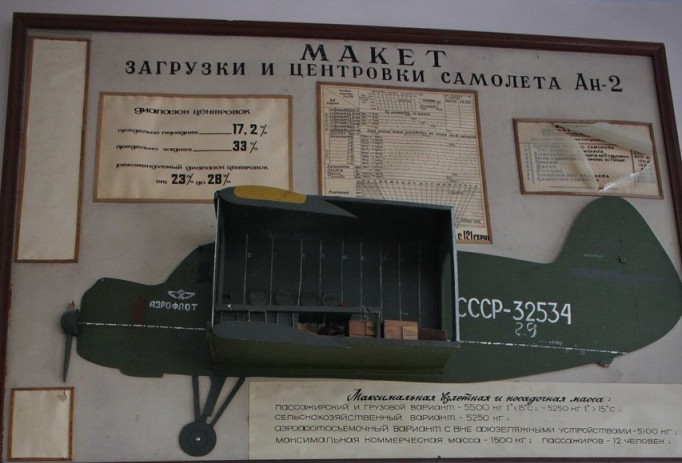 Макет самолета Ан-2